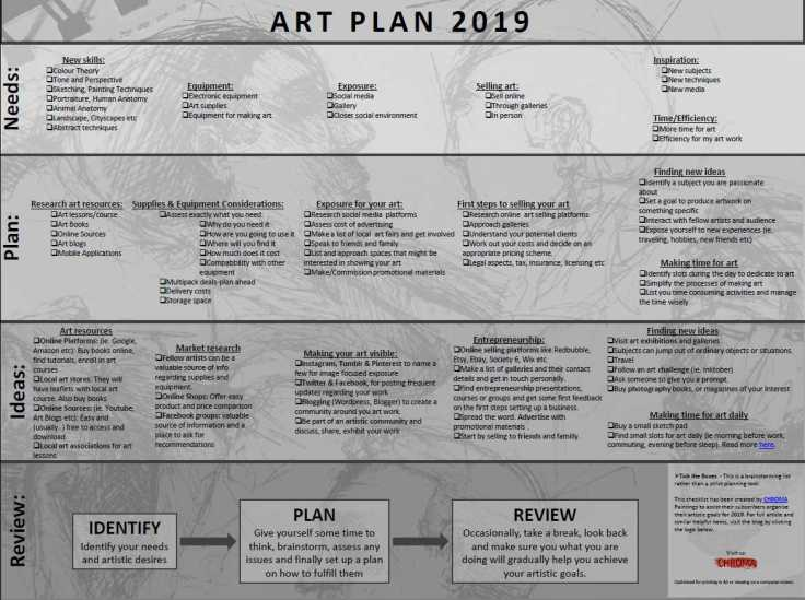 Download the FREE Art Plan Checklist for 2019